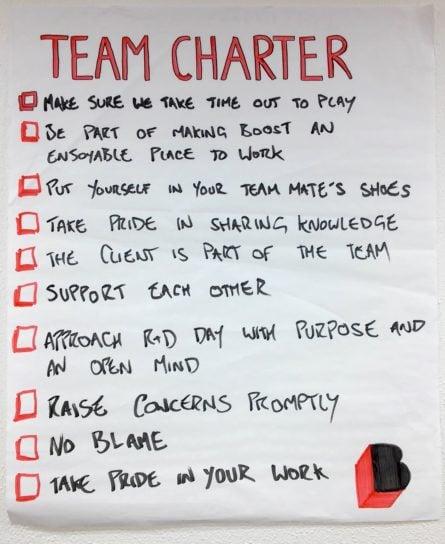 A Boost team charter.